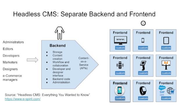 e-Spirit | Creator of the Hybrid CMS FirstSpirit